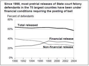 A Deep Dive Into the Statistics Behind Bail Reform
